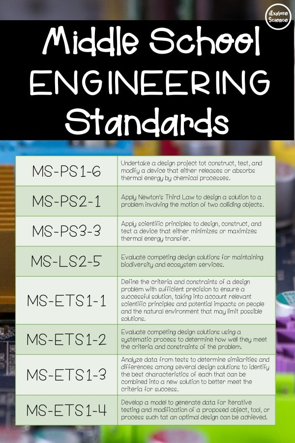 A quick list of middle school NGSS standards that focus on engineering practices.