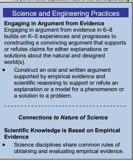science and engineering practices NGSS MS-LS2-4